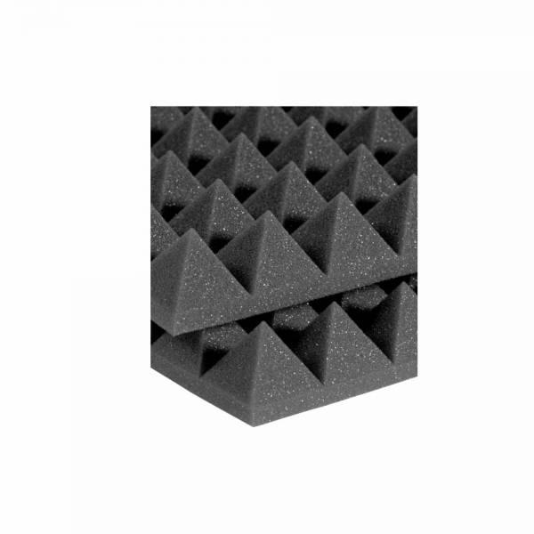 Auralex Studiofoam Pyramids- Charcoal